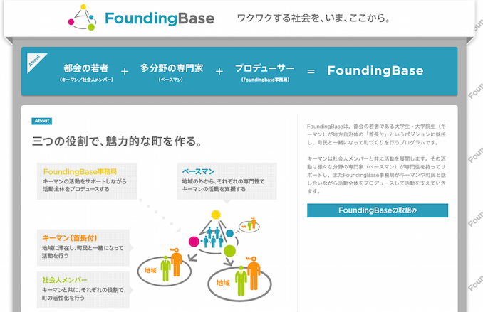 FoundingBase