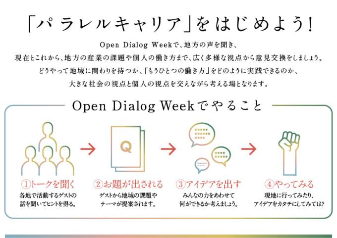 opendialog-3