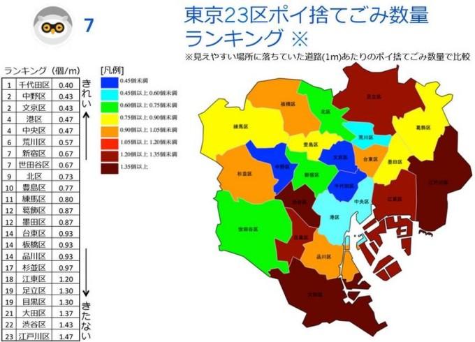 東京23区ポイ捨てゴミ 数量比較調査報告書より